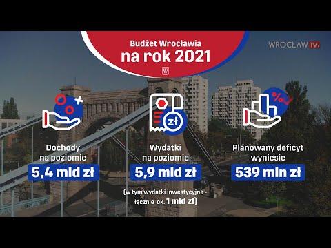 Co Wrocław buduje