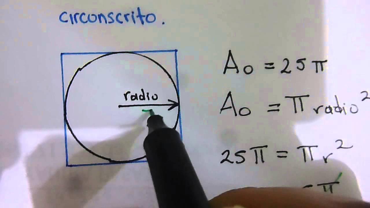 circunferencia con cuadrado circunscrito