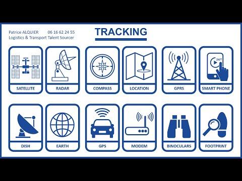 Space-Based Tracking Positioning | Quiz les Systèmes de Navigation Géolocalisation par Satellites
