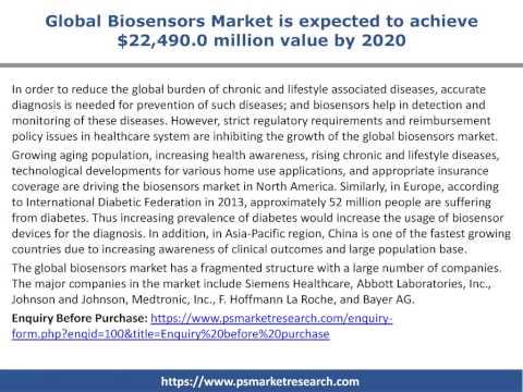 Global Biosensors Market  Analysis