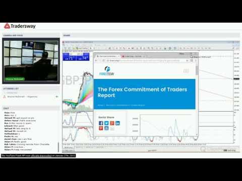 Forex Trading Strategy Webinar Video For Today: (LIVE MONDAY NOVEMBER 28, 2016)