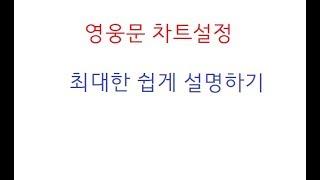 키움증권 영웅문 차트설정(+3000명이 따라했던)