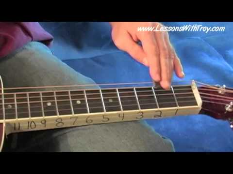 CHORDS - IN OPEN D TUNING - FOR DOBRO