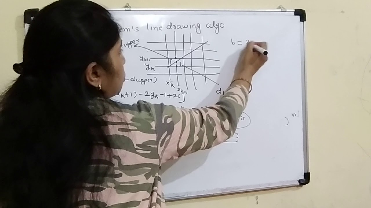 Bresenham Line Drawing Algorithm Derivation : Bresenhem s line drawing algorithm in hindi youtube