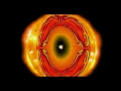 Toroid and energy flow