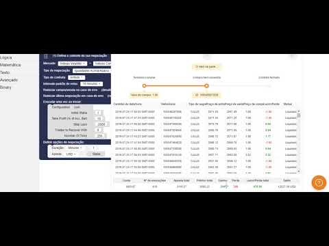 Hora de Lucrar EURUSD from YouTube · Duration:  5 minutes 41 seconds