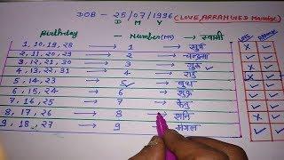 Date of Bith से जानिए आपकी शादी लव मैरिज होगी या अरेंज || NUMEROLOGY calculation ||