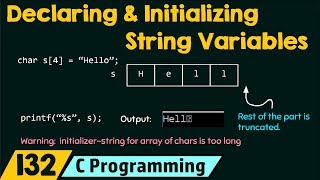 Declaring and Initializing String Variables
