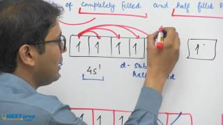 Electronic Configuration & Stability of Sub shells | Structure of Atom | Dr  Rajeev Ranjan