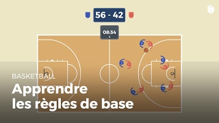 Apprendre les règles du basket | Basketball