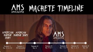 AHS: Apocalypse Timeline Explained!