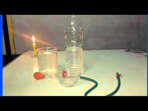 free energy amazing water fuel