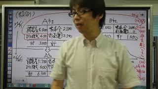 計算例で学ぶ「連結と持分法による株式評価」の違い