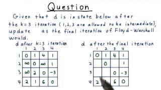 Floyd-Warshall Algorithm - Georgia Tech - Computability, Complexity, Theory: Algorithms
