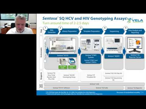 Gerd Michel and Lou Welebob - Mutation Detection Simplified - From Liquid Biopsy in clinical oncolog