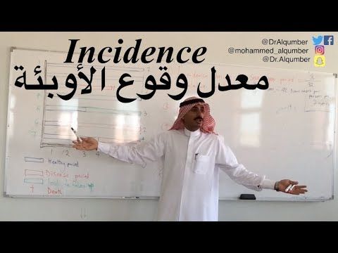 Incidence in Epidemiology | معدل الوقوع في علم الوبائيات