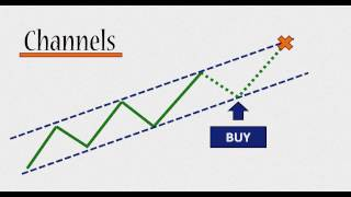 Tutorial Trading Forex Channel Strategies HD