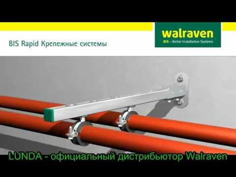 Системы быстрого монтажа Walraven
