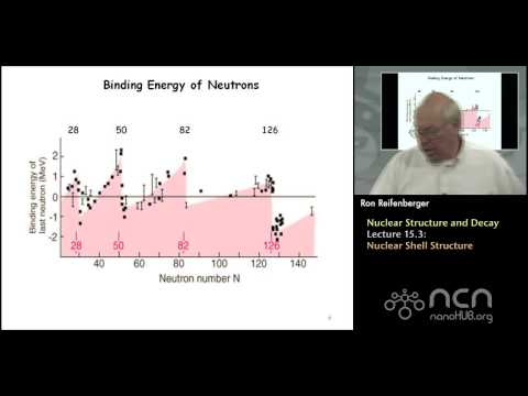 Purdue PHYS 342 L15.3: Nuclear Structure and Decay: Nuclear Shell Structure