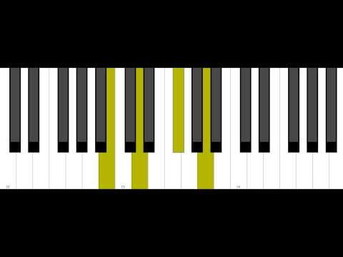 Bm7 Piano Chord - worshipchords