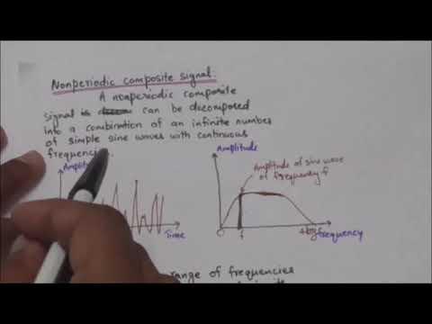 COMPUTER NETWORK: COMPOSITE SIGNAL-bandwidth| tutorial-21