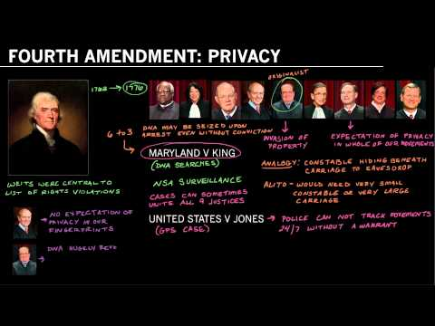 How the Constitution deals with civil liberties and privacy in an age of technological change