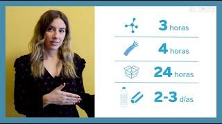 #CORONAVIRUS | ¿Cuánto tiempo dura en el aire? ¿Cómo se quitan los guantes? Os lo EXPLICAMOS