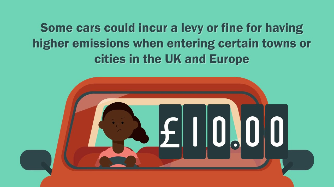 Euro 1 To Euro 6 Find Out Your Vehicle S Emissions Standard Rac