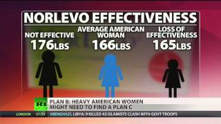 Plan B may not be effective for the average American woman