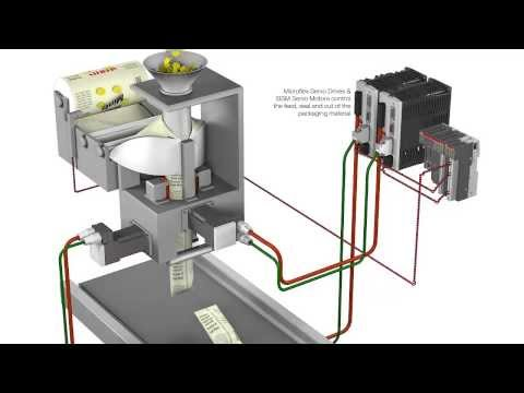 ABB AC500 PLC + Motion Control products - Vertical Form Fill Seal