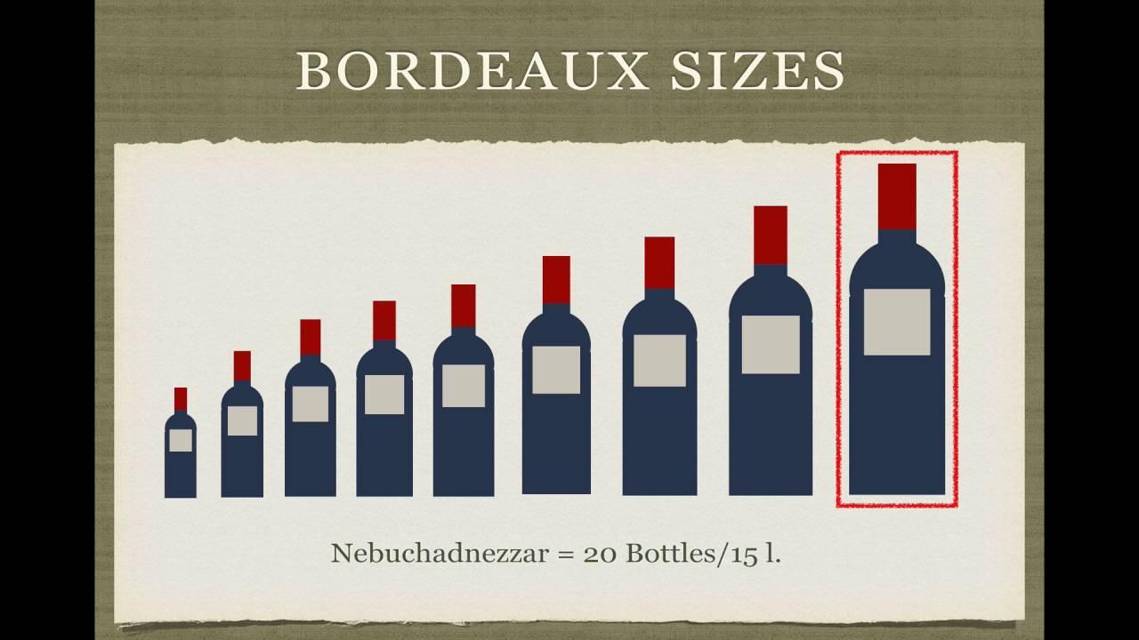 Winecast: Bottle Sizes