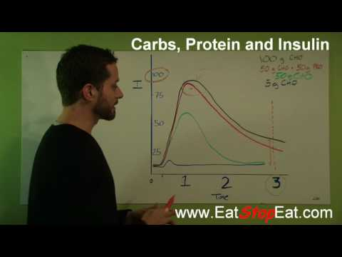 how-much-protein---carbs,-protein-and-insulin