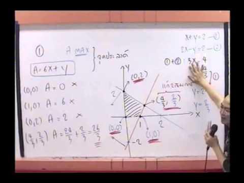 กำหนดการเชิงเส้น  LINEAR PROGRAMMING ม.6 [2-2]By www.tutoroui.com