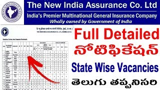 NIACL New Indian Assurance Recruitment 2018 for 685 Assistants Full Detailed Notification in Telugu