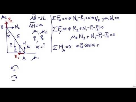 Física. Problema de la escalera apoyada en la pared - YouTube