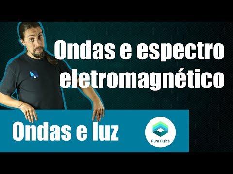 Física - Ondas E Luz: Ondas E Espectro Eletromagnético