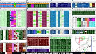 LIVE: Penny Stocks Small Cap Scanner (Trade-Ideas)