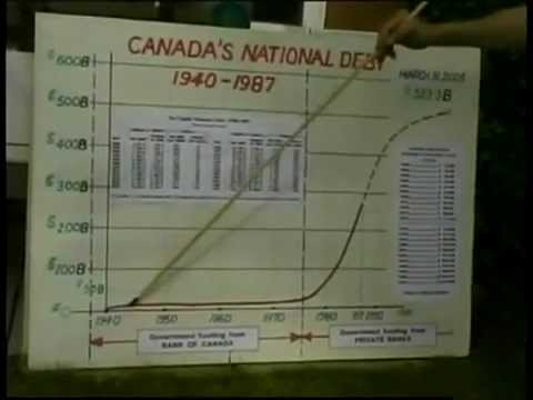 Canadian Banksters Fraud Exposed - Bill Abram