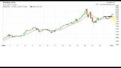 Bitcoin Price Charts 2017.06.01