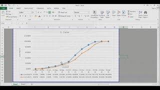 Primavera P6: كيفية جعل S المنحنيات في Primavera P6