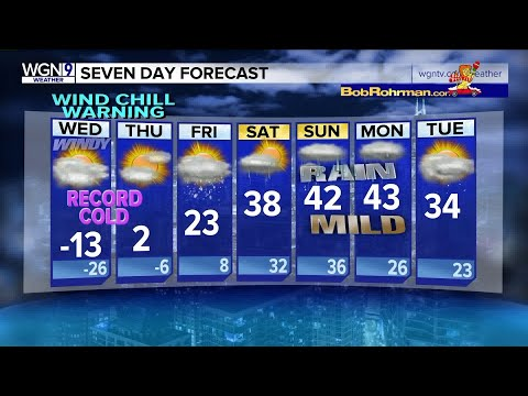 Record Cold Wednesday, Warmer Temps During Weekend