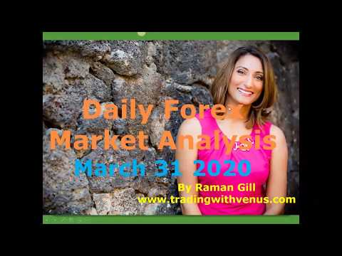 Daily Market Analysis Call - March 31, 2020