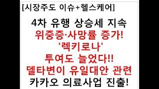 [시장주도 이슈+헬스케어]4차 유행 상승세 지속위중증·…