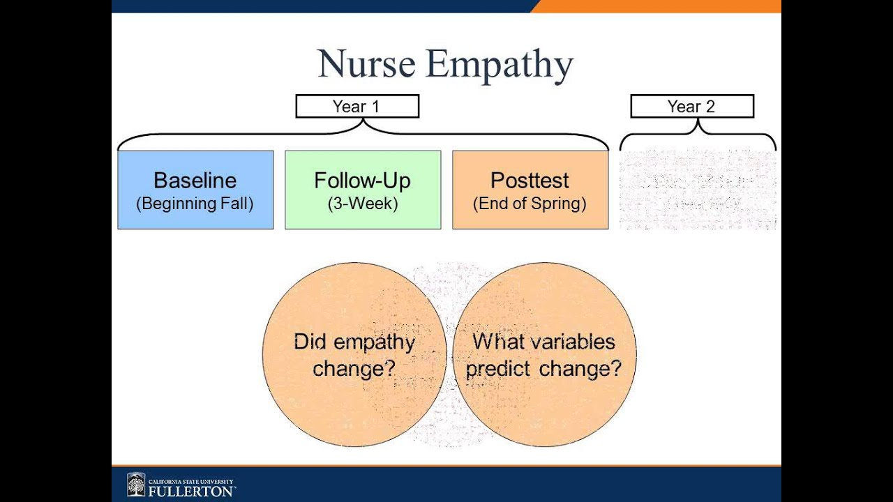 Essay nursing empathy
