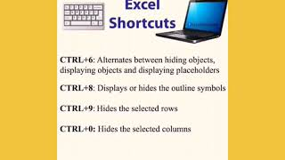 Top Excel Tricks / formula ,Advanced  Excel ,Tips
