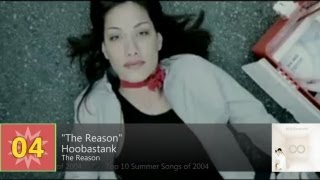 Billboard Hot 100 - Top 10 Summer Songs Of 2004