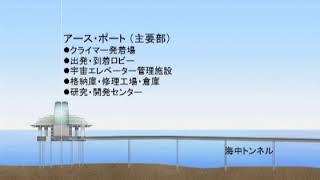 大林組の画期的宇宙開発プラン、「宇宙エレベーター」建設構想❗❗