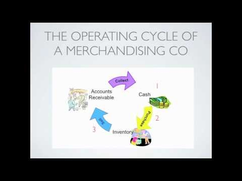 Merchandising Operations: Operating Cycle, Inventory, Purchase Discounts - Accounting video