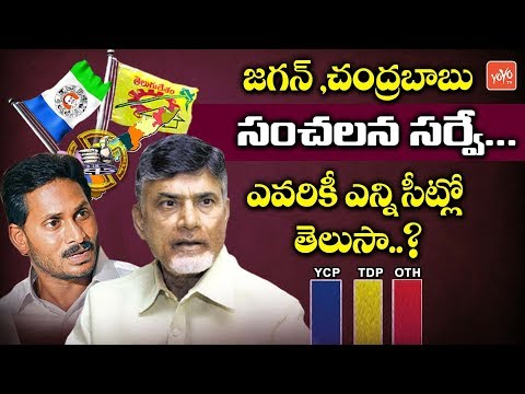 YS Jagan Survey On AP Elections 2019 | Chandrababu Survey | TDP VS YSRCP | YOYO TV Channel