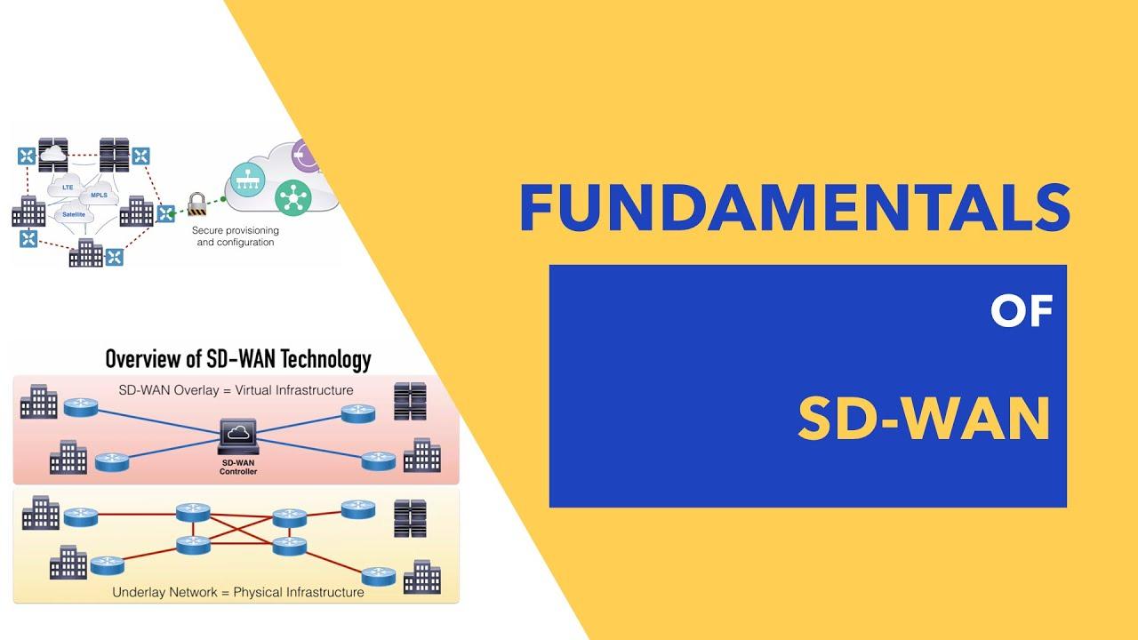 Fundamentals Of Sd Wan Youtube